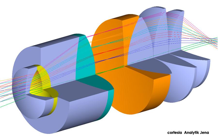 lo schema ottico del nuovo oculare Docter 12.5mm UWA- Cortesia Analytic-Jena