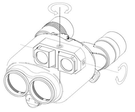 Uno schema del sistema di stabilizzazione che equipaggia il TS 12x28